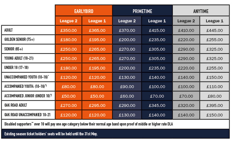 2018-19 Season Ticket Prices